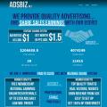 adsbiz.net
