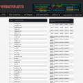 websitelist.in