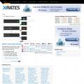 x-rates.com