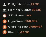 3333.md