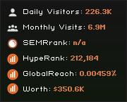 8591.com.tw