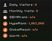 9xhot.net