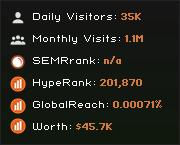 allwebdir.org