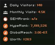 bitforex7.biz