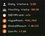 corelux.net