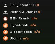dashboardgram.net