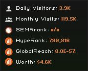 dexline.com.ua