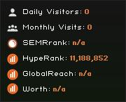 dikerweb.net