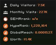 electricsearch.net