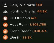 expts.net