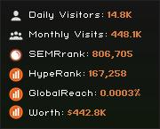 extreme-forum.net