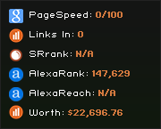 fasterandfaster.net