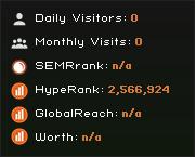 fileplanet.net