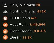 forexfly.net