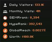 freetamilsex.net