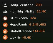 hotfilelinks.net