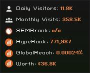 k3downloads.net