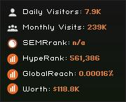largeimaging.net
