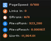 page1rankings.org