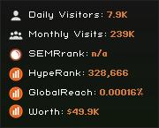 paste.network