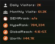 peak6.net