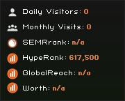 playbackgospel.net