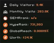 powerfix.info