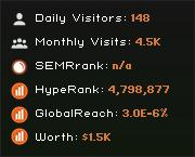 ppr-load.ru