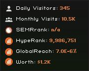 proxyinter.net