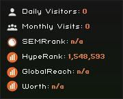 recognos.net
