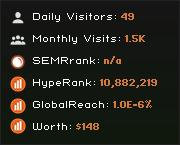 spazstix.co.uk