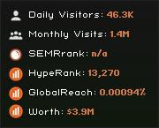 speedlights.net