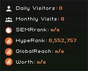 spinnakerweb.net
