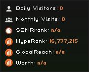 stafet.net