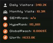 streamdb.net