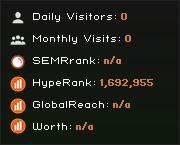 web-spot.co.uk