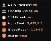 000hporno.info widget