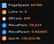 0097.ws widget
