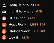 0xxx.info widget