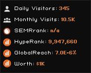 100songs.de widget