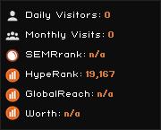 123456.cn widget