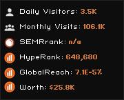 123ink.se widget