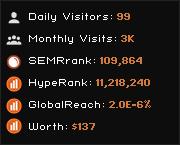 123movies.re widget