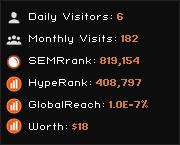 123putlocker.org widget