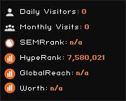 1337-crew.info widget