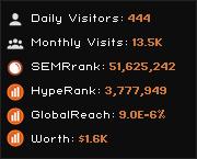 1337x.unblocked.bet widget