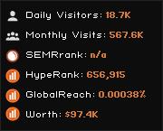 18sx.info widget