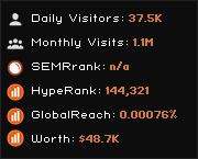 1torrents.net widget