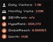 2000.ir widget