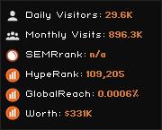 35373.intuit.glance.net widget